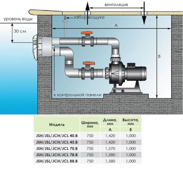 Противоток Kripsol JSL78.B 78 м³/час (380В) под лайнер