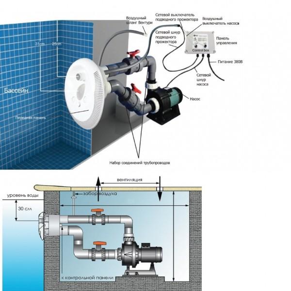 Противоток Emaux EM0055 AFS55 90 м³/ч (380В) под бетон/лайнер